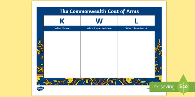Commonwealth Coat of Arms KWL Activity Sheet - commonwealth, coat of arms, australia, australian coat of arms, Worksheet, coat of arms, government,