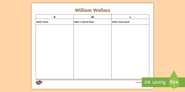 William Wallace KWL Grid - CfE Scottish Significant Individuals, William Wallace, KWL grid, Scottish Wars of Independence.,Scot