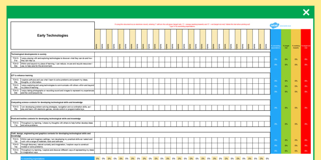 Scottish CfE Early Technologies Assessment Spreadsheet - CfE, planning, tracking, technologies, ICT, computer, computing, business, enterprise, food, textiles, craft, design, engineering, graphics
