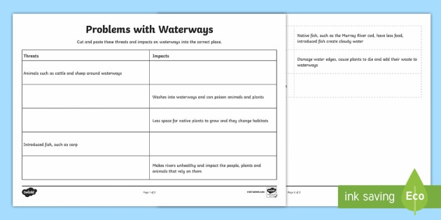 Problems with Waterways Cut, Paste and Match - Water in Australia, threats, impacts, waterway, water, pollution, conservation, sustainability ,Aust