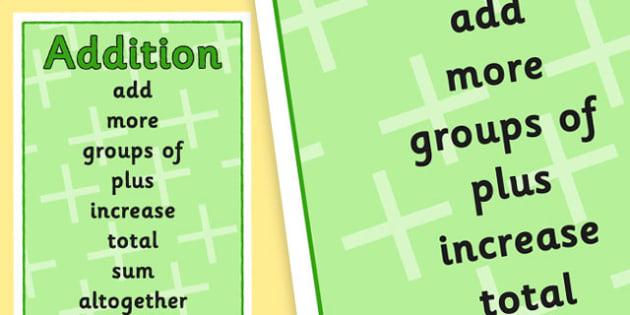 Addition Vocabulary Poster - addition, addition vocabulary, addition poster, addition vocabulary display poster, adding, numeracy poster, ks2 numeracy