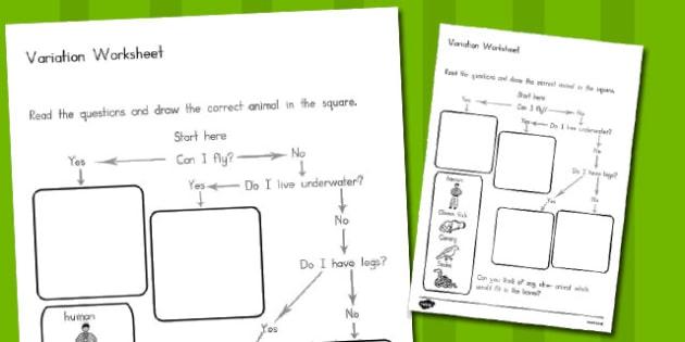 Variation Worksheet - australia, variation, worksheet, work, sheet