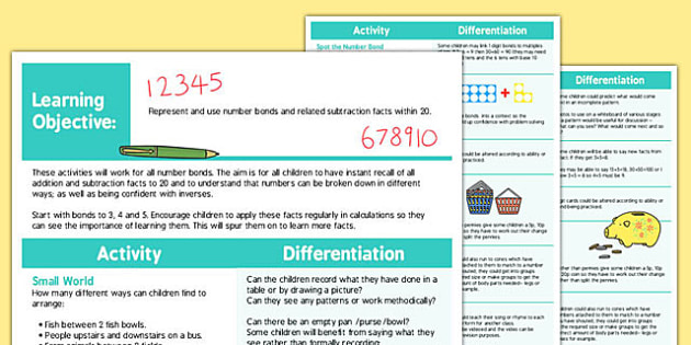Represent Number Bonds Related Subtraction Facts Within 20 Ideas