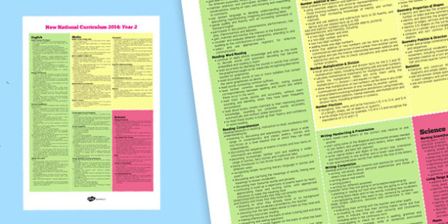 New 2014 Curriculum Maths, English and Science Poster Year 2 - curriculum, maths, english, science, poster, display