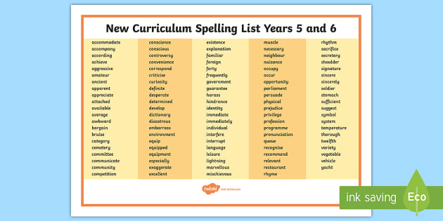 term paper vocabulary