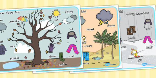 Winter Scene Word Mat - seasons, weather, key words, visual aid