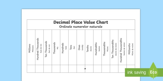 blank place value chart with decimals pdf