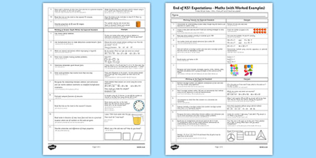 End of KS1 Expectations Maths with Worked Examples Arabic Translation - arabic, Assessments, maths, numeracy, KS1, key stage 1, one, examples, evidence, levelling, progress, monitoring