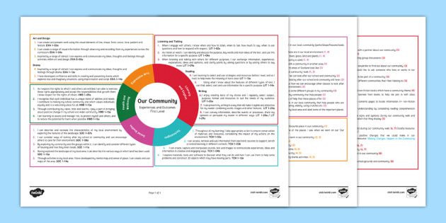Our Community First Level CfE Interdisciplinary Topic Web-Scottish - Interdisciplinary Topic Web (Social Studies), cross curricular, plan, planner, planning, overview, 1
