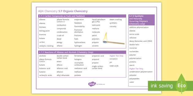 AQA Chemistry 5.7 Organic Chemistry Word Mat - AQA, GCSE, chemistry, organic, fuel, fuels, feedstock, hydrocarbons, hydrocarbon, monomer, polymer,