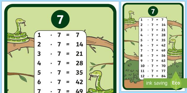 Kleines Einmaleins 7er Reihe Poster DIN A4 - Mathematik Poster, Kleines Einmaleins, 7er Reihe, German