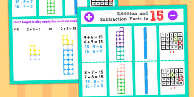 Addition and Subtraction Facts to 14 Display Poster - Subtract