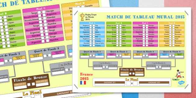 Match de tableau mural 2015 French - french, rugby world cup, 2015, wall chart