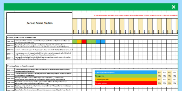 Scottish CfE Second Social Studies Assessment Spreadsheet - CfE, planning, tracking, social studies, history, people in the past, geography, people and place, people in society, environment, economy, business