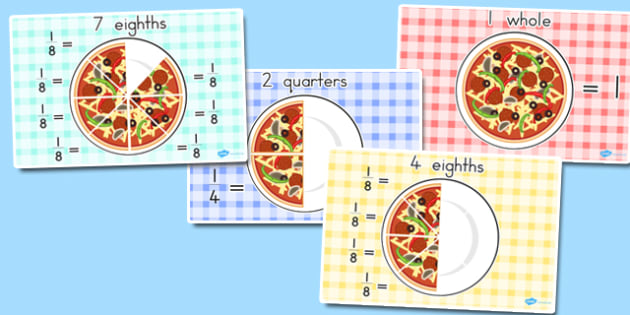 Pizza Fractions - australia, pizza, fractions, maths, numeracy