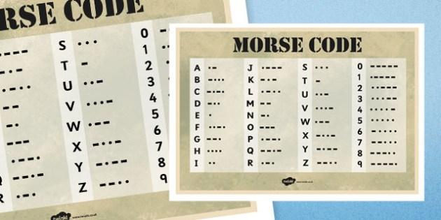 Morse Code Display Poster - morse code, code, display poster, poster, communication, communicate