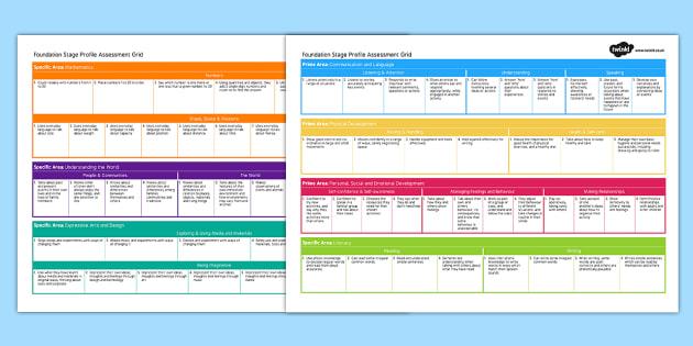 EYFS ELG Tracking Grid - foundation stage, assessments, targets