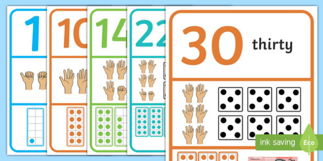 Visual Number Line with Tens Frames Display Posters 1-30 - visual number line, visual, number line, numberline, tens frames, display posters, display, posters