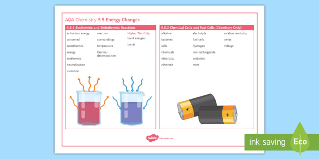 AQA Chemistry 5.5 Energy Changes Word Mat - Word Mat, GCSE, AQA, Chemistry, energy, endothermic, exothermic, activation energy, decomposition, t