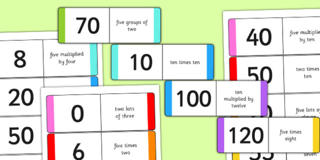 2, 5 and 10 Times Table Loop Cards - times, table, loop, cards