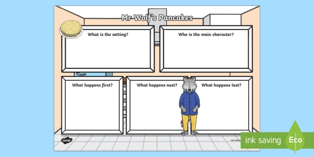 Book Review Writing Frame to Support Teaching on Mr Wolf's Pancakes - mr wolfs pancakes