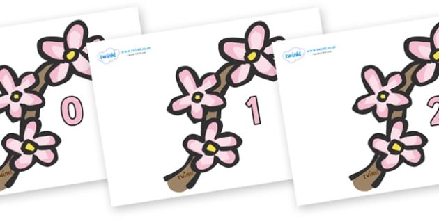 Numbers 0-50 on Spring Blossom - 0-50, foundation stage numeracy, Number recognition, Number flashcards, counting, number frieze, Display numbers, number posters