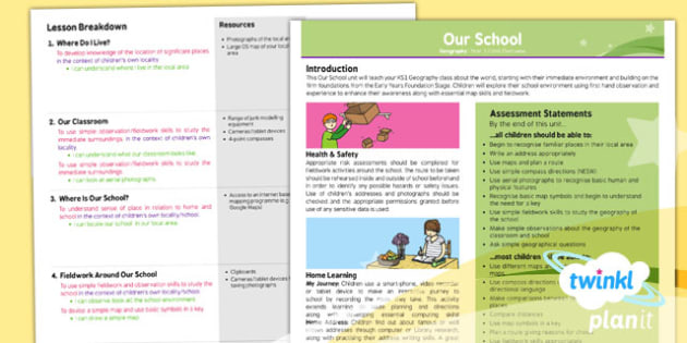 Geography: Our School KS1 Planning Overview