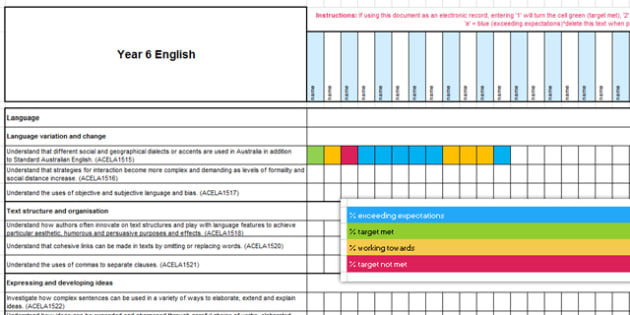 Australian Curriculum Year 6 English Assessment Tracker-Australia
