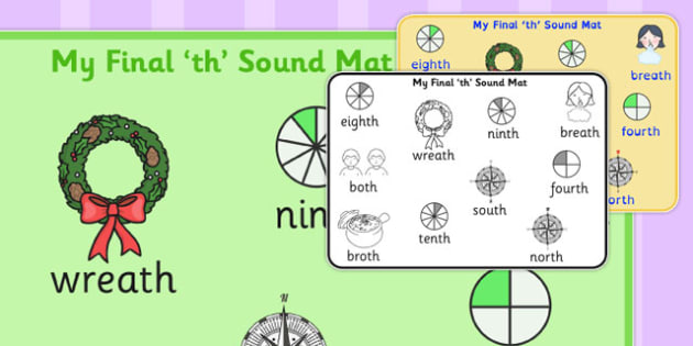 Final Voiceless 'th' Sound Word Mat 2 - th sound, SLT, SALT