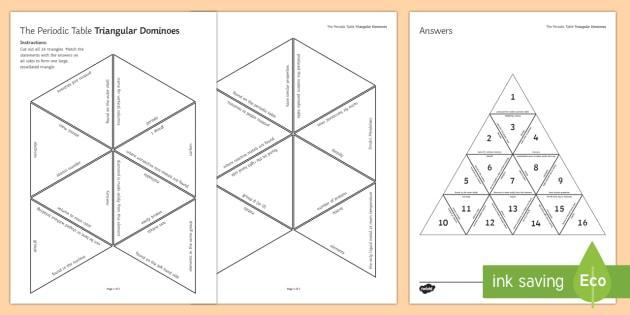 The Periodic Table Triangular Dominoes - Tarsia, Triangular Dominoes, The Periodic Table, elements, Mendeleev, Metals, Non-Metals, plenary activity