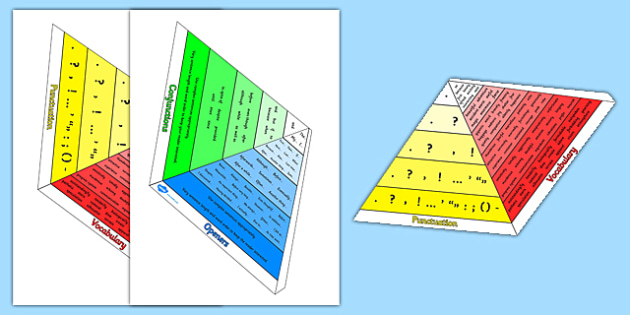 Cut Out VCOP Pyramid - vcop, vcop pyramid, vcop prompt, desk prompt, writing prompt, ks2 writing aid, writing reminders, vocabulary, connectives, openers