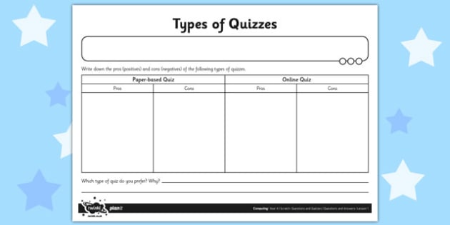 Activity Sheet Types of Quizzes - activity, sheet, types, quizzes, worksheet