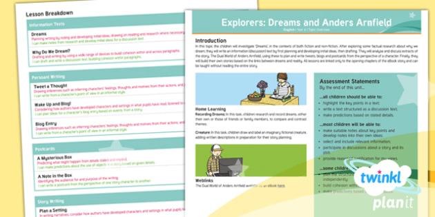Explorers: Dreams & Anders Arnfield Y6 Overview - Anders Arnfield, myths and legends, dreams, discussion texts, argument text, debate language, blog, social media