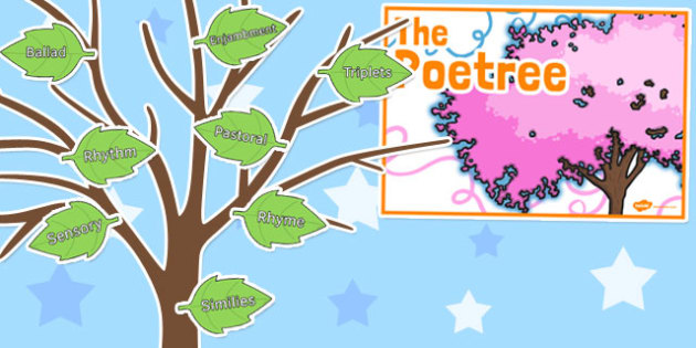 The Poetree Display Pack KS3 - poetree, display, pack, ks2, poetry