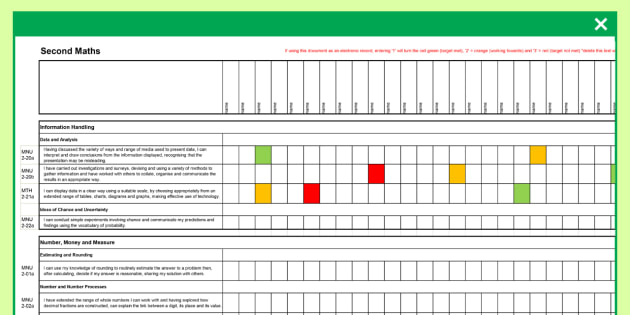 Scottish Curriculum for Excellence Second Maths Assessment Spreadsheet