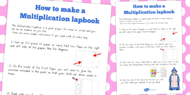 Multiplication Lapbook Instructions - australia, lapbook, maths