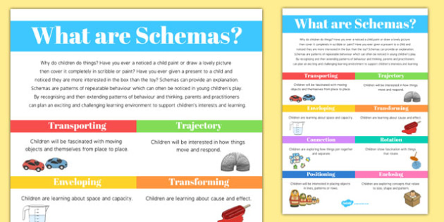 What are Schemas Information Poster - schemas, information, poster, display