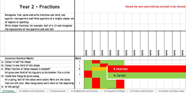 Year 2 Term 2 Maths Assessment Tracker Spreadsheet - year 2, term 2, maths, assessment, tracker, spreadsheet