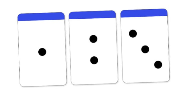 Count the Spots Activity Cards (1-5) - Maths, Math, spots, dots, counting, Counting on, Counting back, counting card, counting activity, one to one counting, flashcard, matching cards