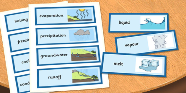 Water Word Cards - water word cards, cards, water, word cards