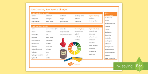 AQA Chemistry 5.4 Chemical Changes Word Mat - Word Mat, AQA, GCSE, Chemistry, chemical change, reactivity of metals, extraction, oxidation, displa