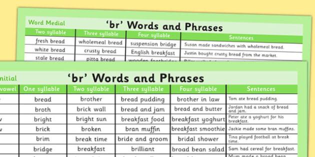 BR Word List - br sound, word list, word, list, sound, br, sen