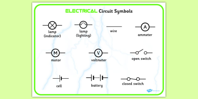 Electricity Circuit Symbols Word Bank - electricity circuit symbols word mat, electricity, circuit, symbols, word mat, mat, writing aid, lamp, wire, motor, open switch, closed switch, ammeter, battery