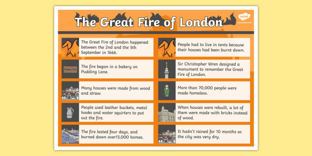 The Great Fire of London Facts Poster - great fire, london, facts