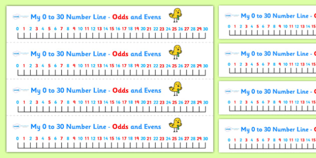 Numbers 0-30 on Number Line (odds and evens) - Counting, Numberline, Number line, Counting on, Counting back, Odds and Evens, Counting Odds, Counting Evens