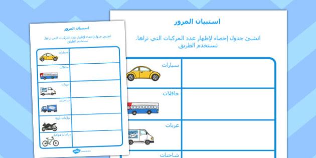 ورقة استطلاع المرور - استطلاع، موارد تعليمية