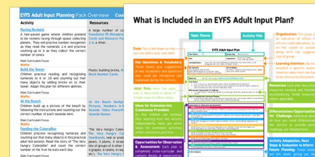EYFS Counts Out up to Six Objects from a Larger Group Adult Input Planning and Resource Pack Overview