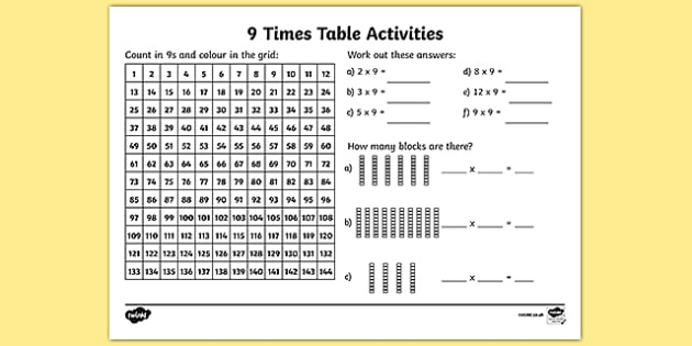 9 Times Table Activity Sheet - nine times table, maths, mathematics, multiplication, multiply, times, worksheet, times table, times tables