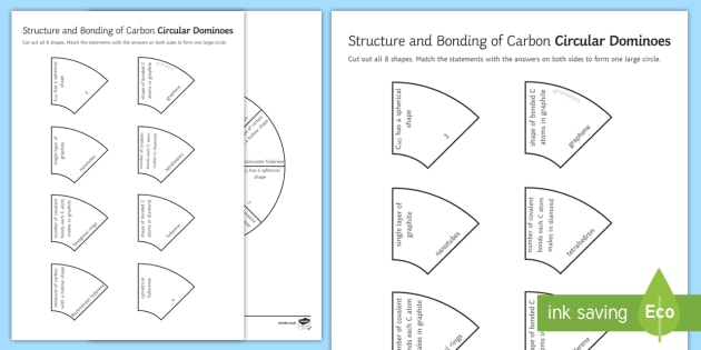 Structure and Bonding of Carbon Tarsia Circular Dominoes - Tarsia, gcse, chemistry, carbon, allotrope, graphene, graphite, diamond, fullerene
