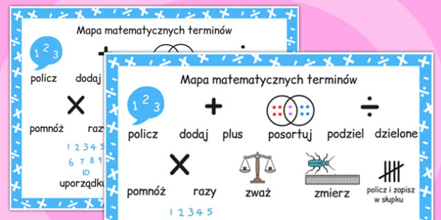 Plansza ze slownictwem Polecenia matematyczne po polsku , Polish